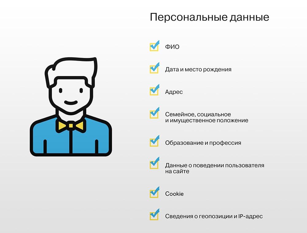 Разглашение персональных данных: какова ответственность?